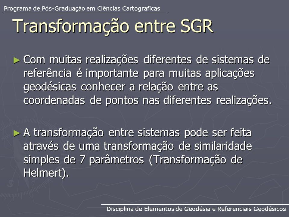 Transformação entre SGR