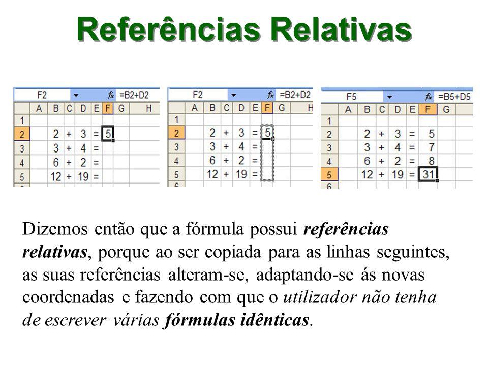 Referências Relativas