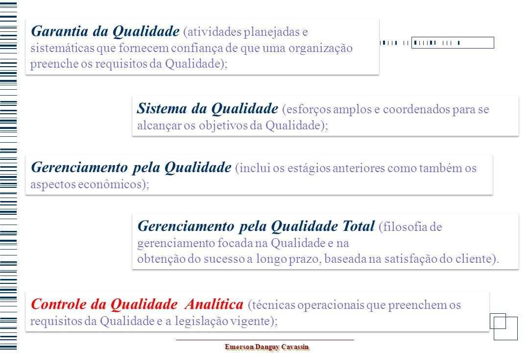 Garantia da Qualidade (atividades planejadas e