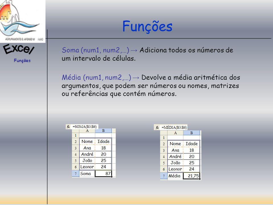 Funções Soma (num1, num2,…) → Adiciona todos os números de um intervalo de células.