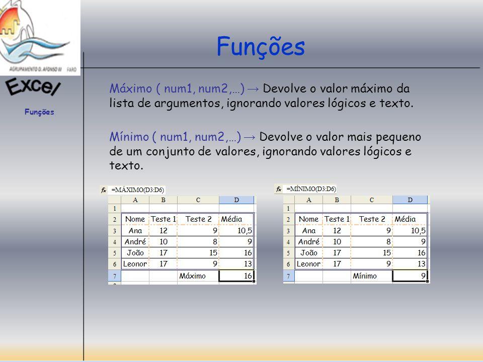 Funções Máximo ( num1, num2,…) → Devolve o valor máximo da lista de argumentos, ignorando valores lógicos e texto.