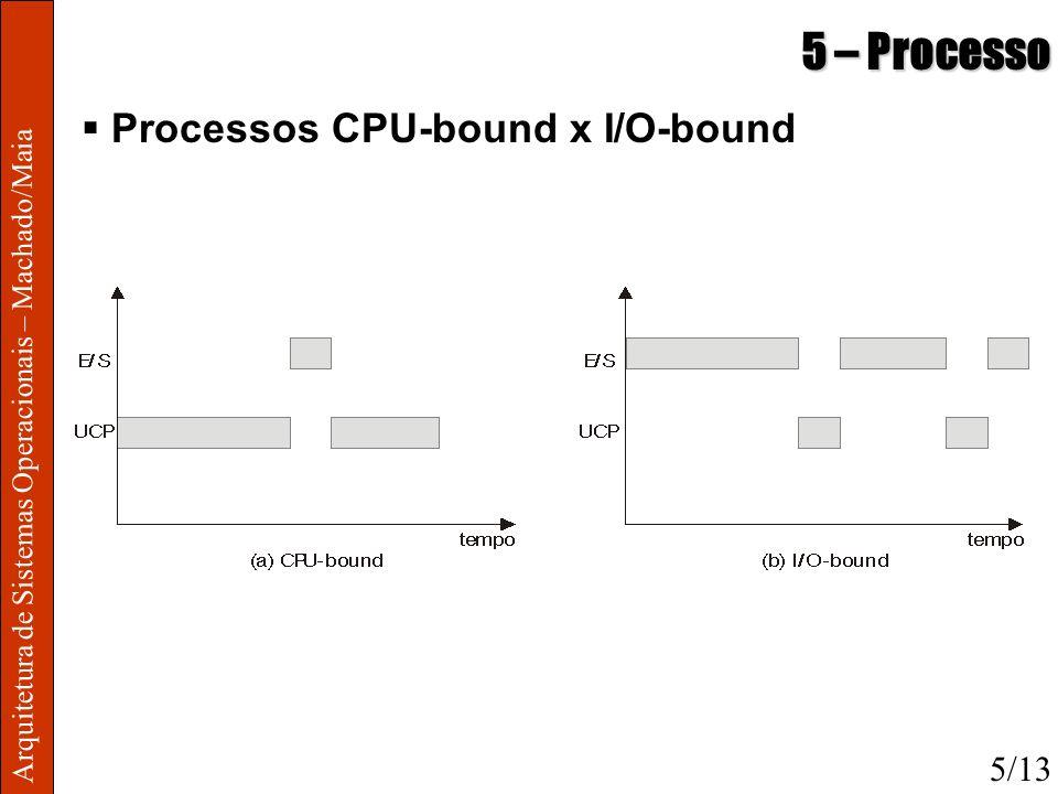 5 – Processo Processos CPU-bound x I/O-bound 5/13