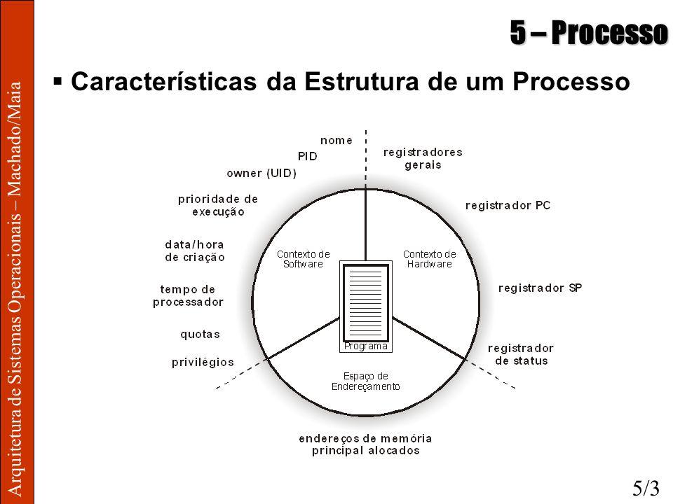 5 – Processo Características da Estrutura de um Processo 5/3