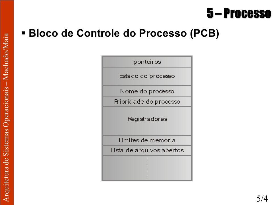 5 – Processo Bloco de Controle do Processo (PCB) 5/4