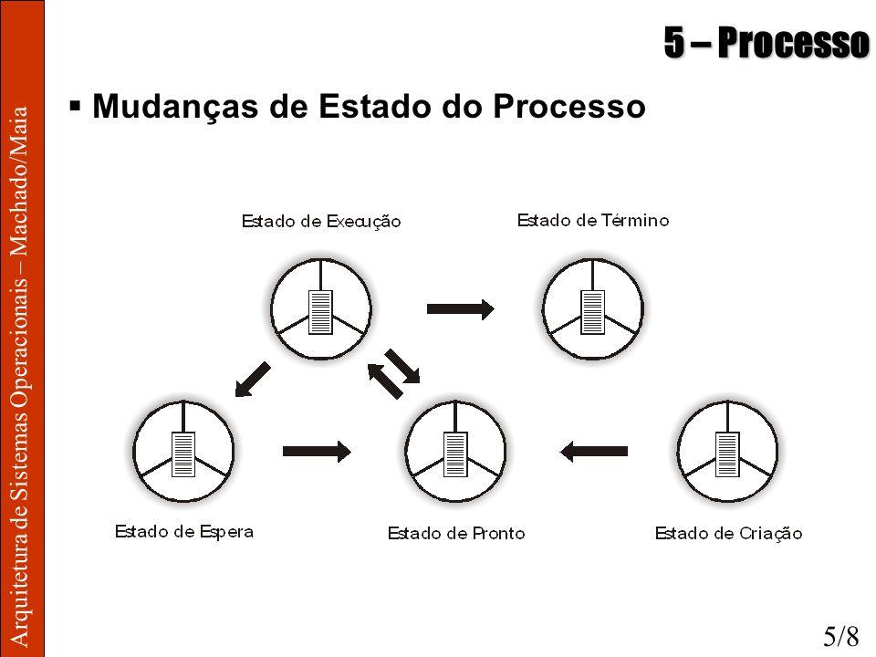 5 – Processo Mudanças de Estado do Processo 5/8