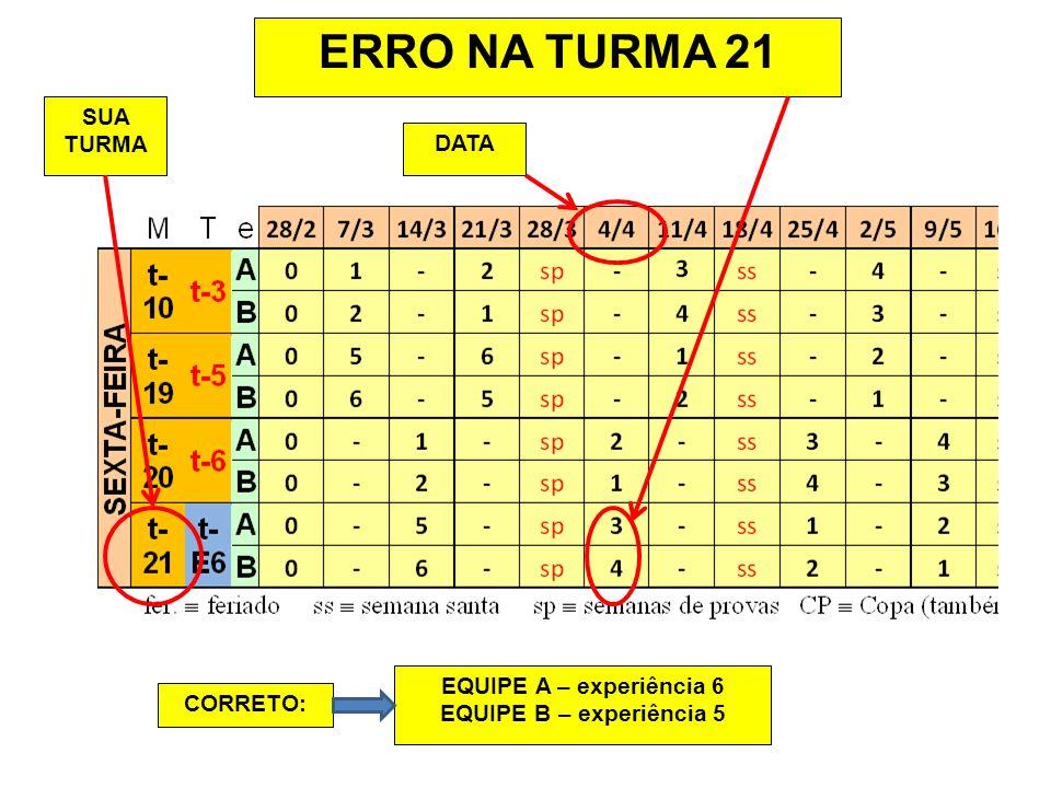 ERRO NA TURMA 21 SUA TURMA DATA EQUIPE A – experiência 6