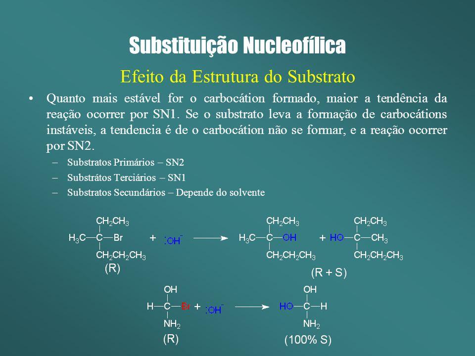 Substituição Nucleofílica