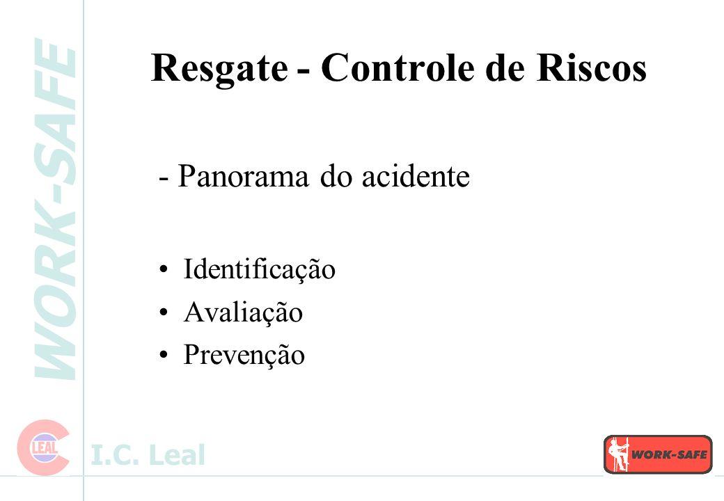 Resgate - Controle de Riscos