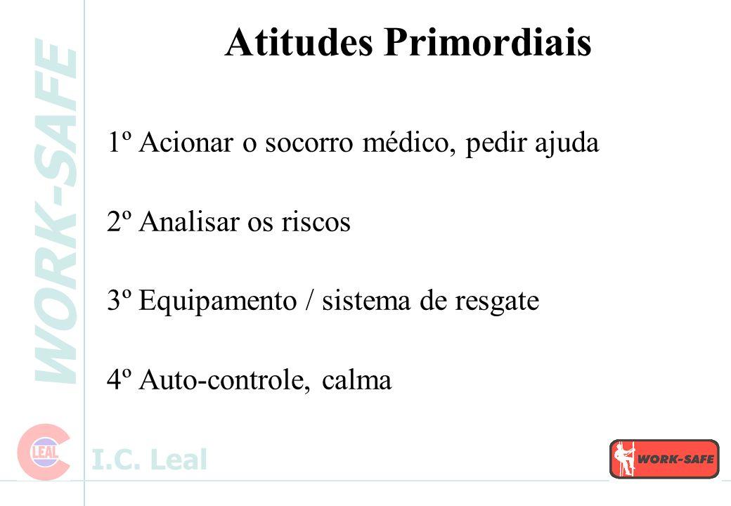 Atitudes Primordiais 1º Acionar o socorro médico, pedir ajuda