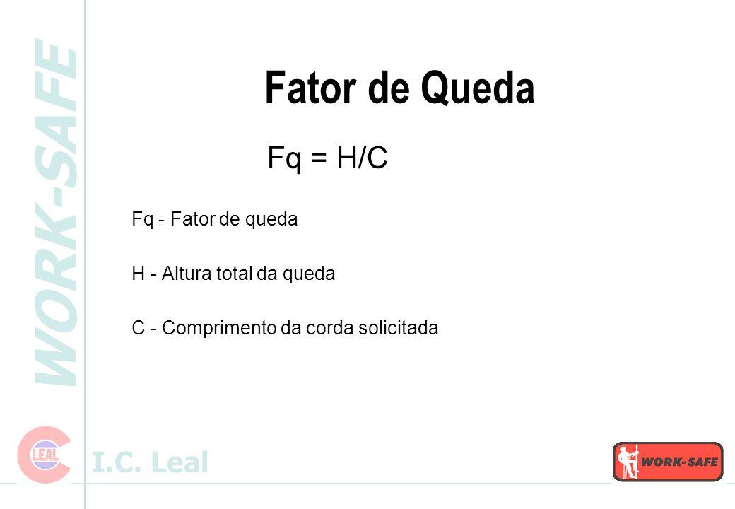 Fator de Queda Fq = H/C Fq - Fator de queda H - Altura total da queda