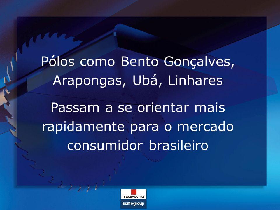 Pólos como Bento Gonçalves, Arapongas, Ubá, Linhares