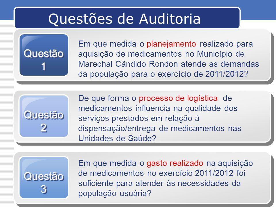 Questões de Auditoria Questão 1 2 3
