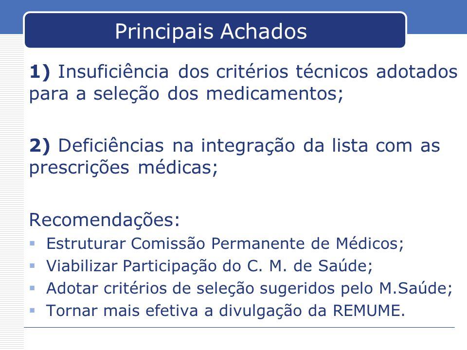 Principais Achados 1) Insuficiência dos critérios técnicos adotados para a seleção dos medicamentos;