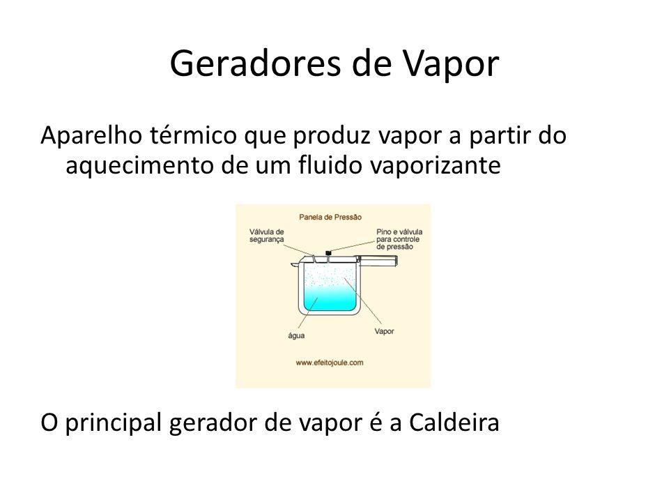 Geradores de Vapor Aparelho térmico que produz vapor a partir do aquecimento de um fluido vaporizante O principal gerador de vapor é a Caldeira