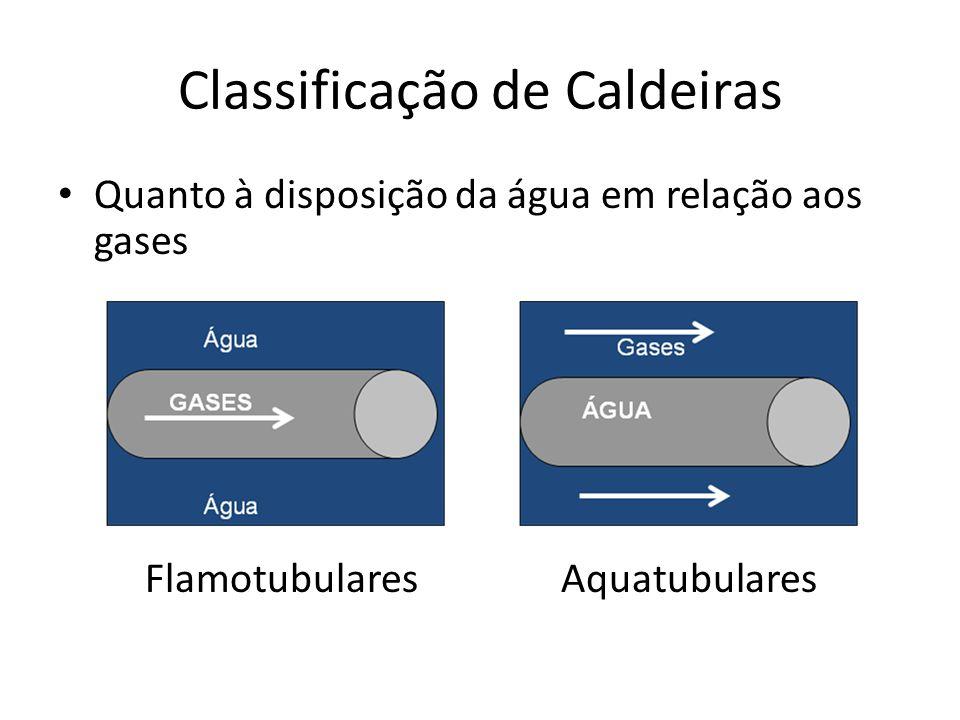 Classificação de Caldeiras