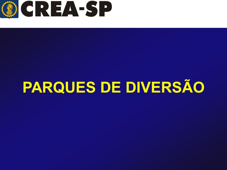 PARQUES DE DIVERSÃO