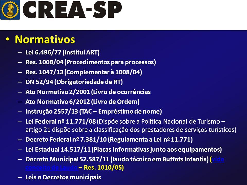 Normativos Lei 6.496/77 (Institui ART)