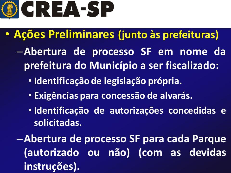 Ações Preliminares (junto às prefeituras)