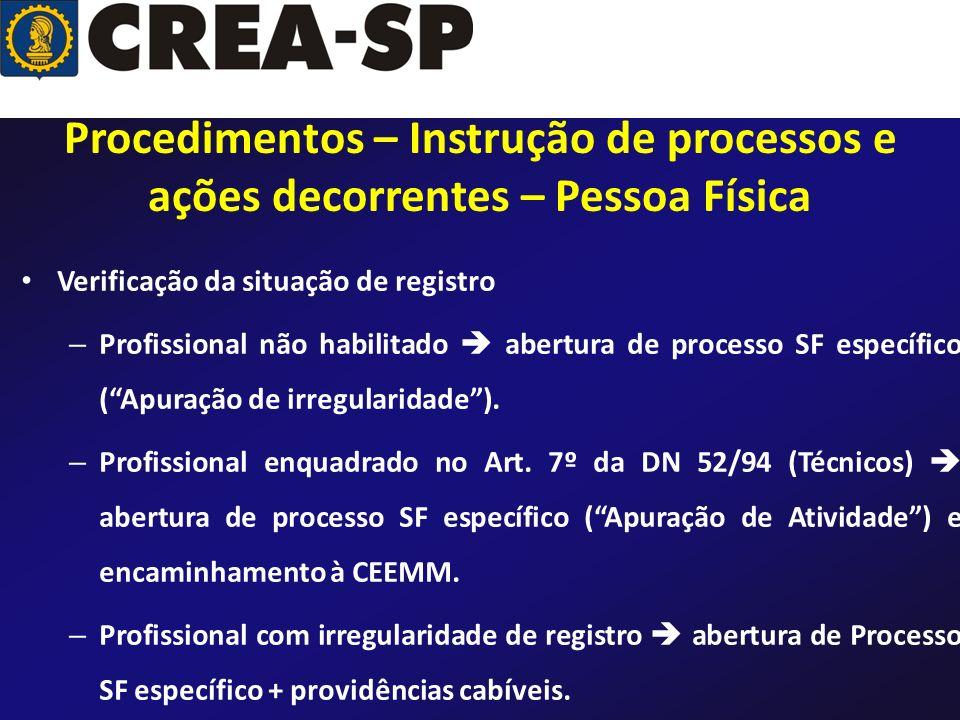 Procedimentos – Instrução de processos e ações decorrentes – Pessoa Física