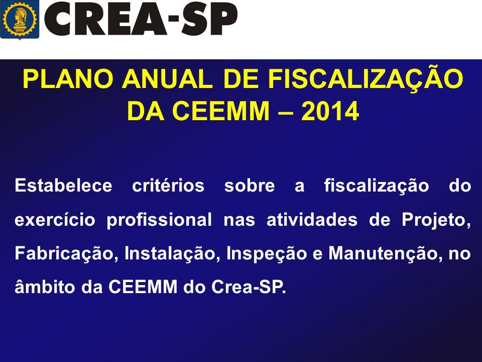 PLANO ANUAL DE FISCALIZAÇÃO DA CEEMM – 2014