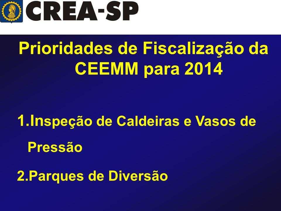 Prioridades de Fiscalização da CEEMM para 2014