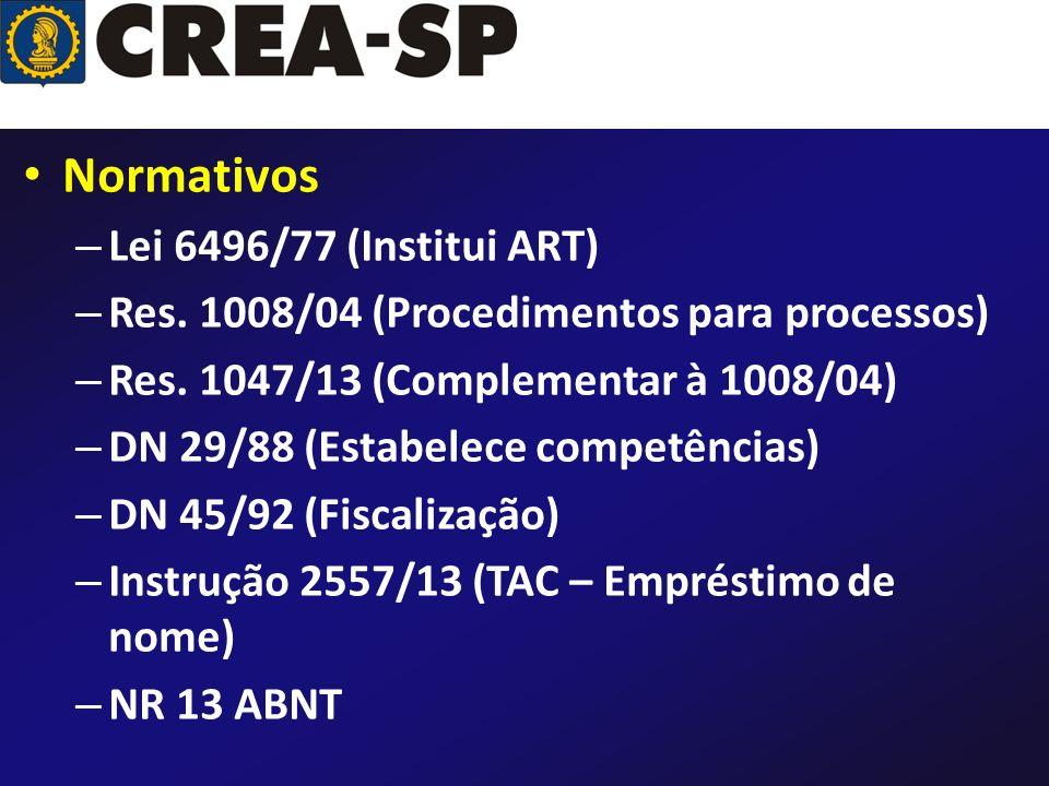 Normativos Lei 6496/77 (Institui ART)