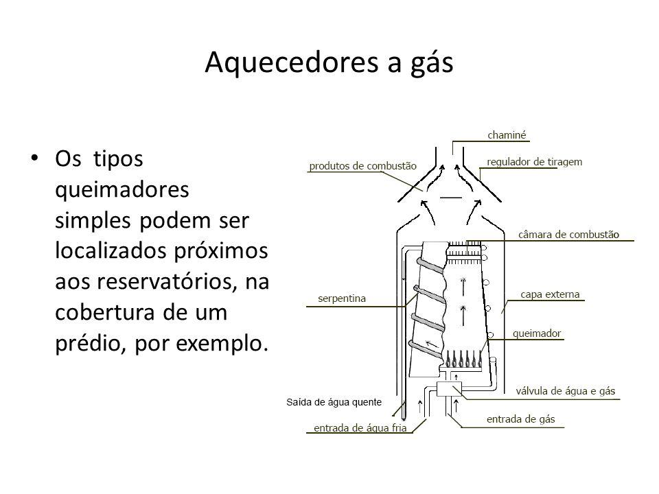 Aquecedores a gás Os tipos queimadores simples podem ser localizados próximos aos reservatórios, na cobertura de um prédio, por exemplo.