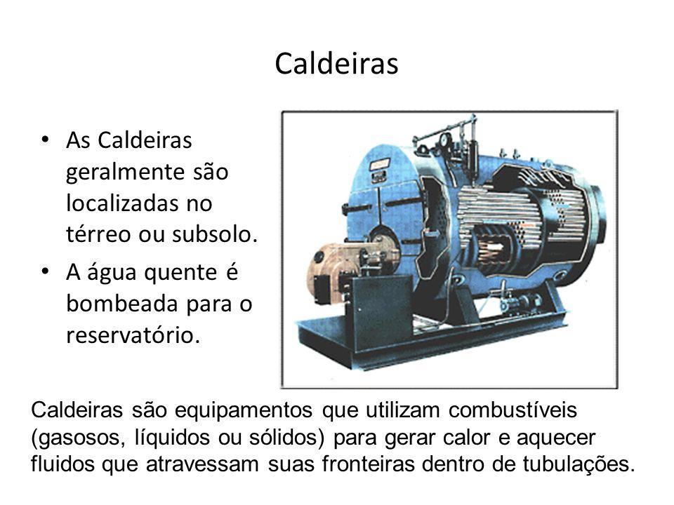 Caldeiras As Caldeiras geralmente são localizadas no térreo ou subsolo. A água quente é bombeada para o reservatório.