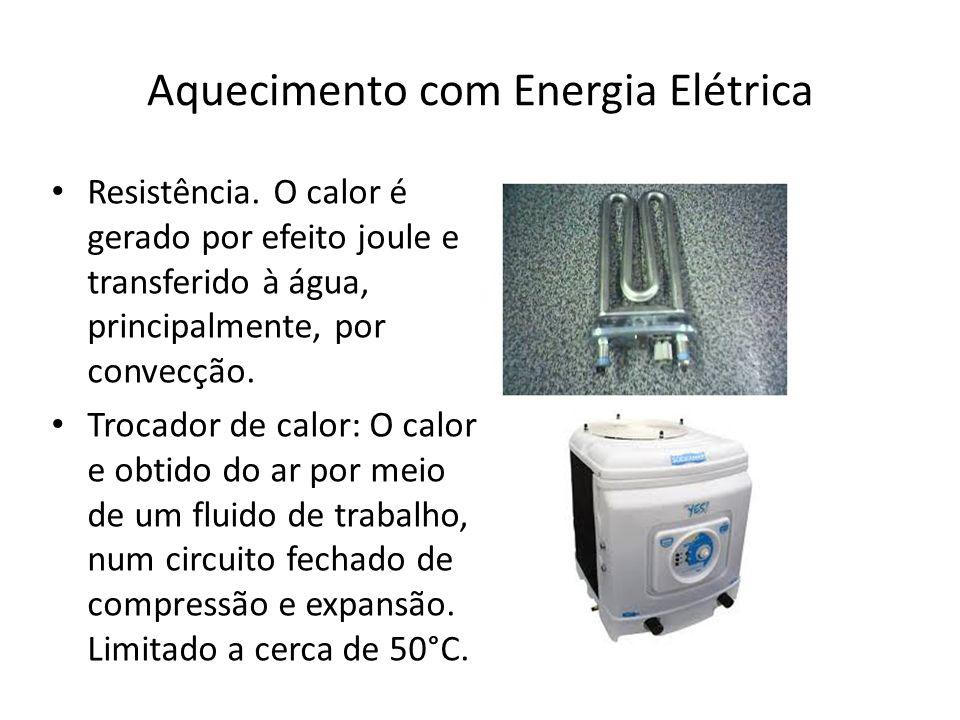 Aquecimento com Energia Elétrica