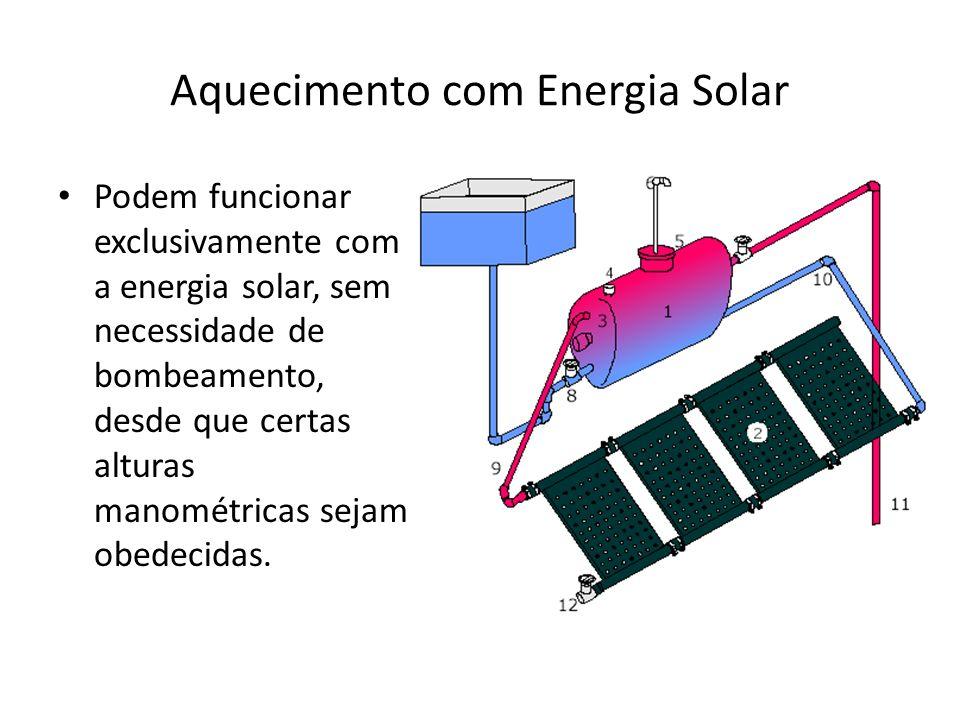 Aquecimento com Energia Solar