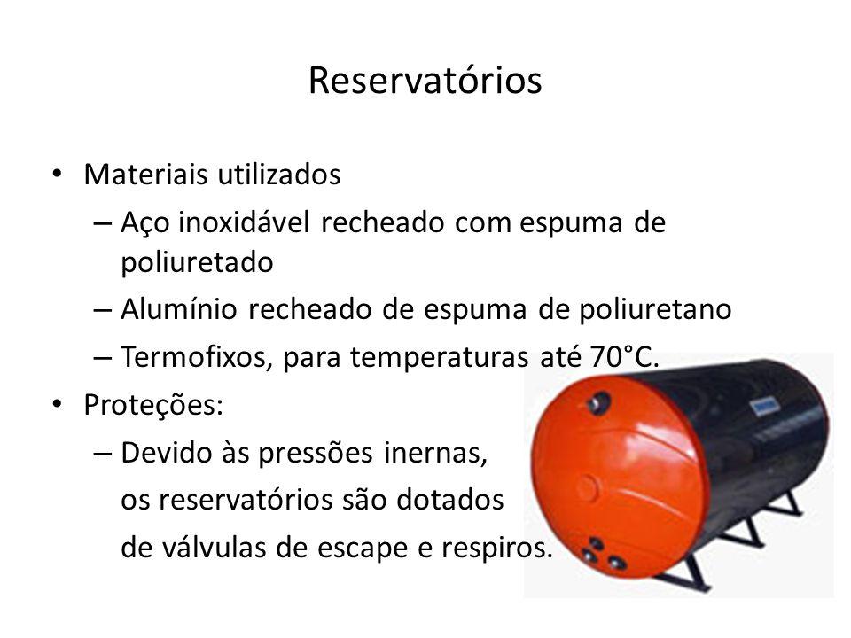 Reservatórios Materiais utilizados