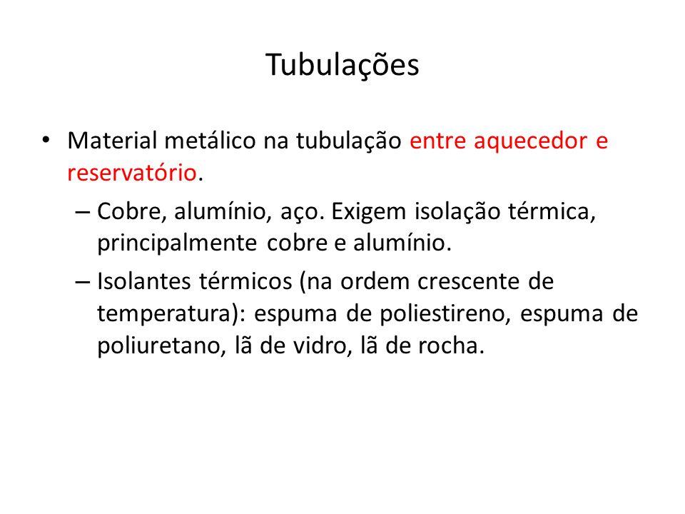 Tubulações Material metálico na tubulação entre aquecedor e reservatório.