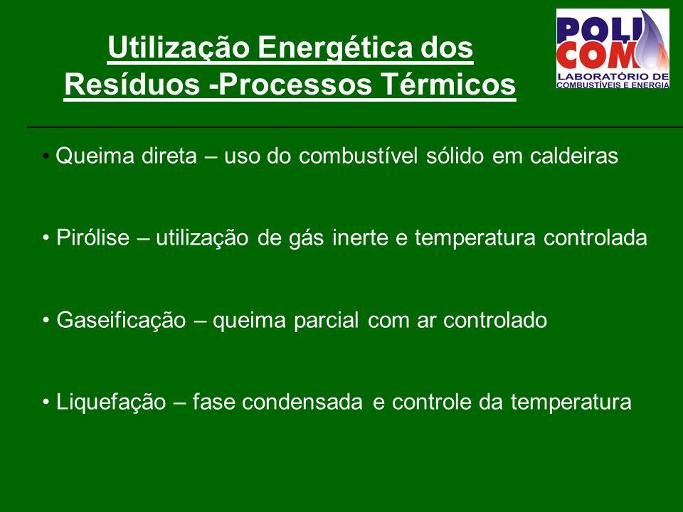 Utilização Energética dos Resíduos -Processos Térmicos