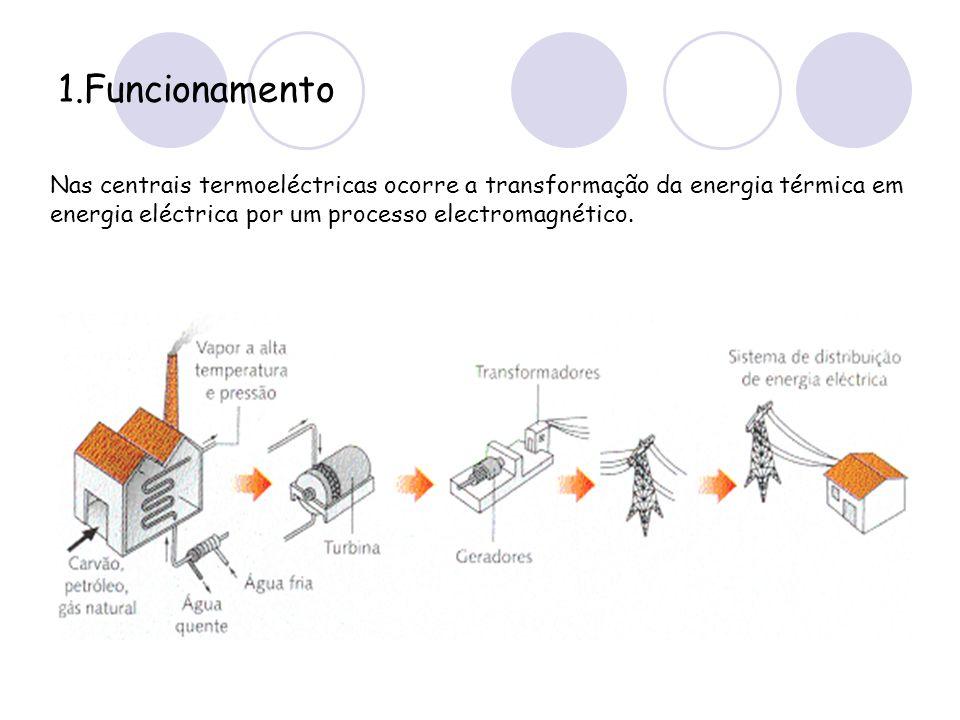 1.Funcionamento Nas centrais termoeléctricas ocorre a transformação da energia térmica em energia eléctrica por um processo electromagnético.