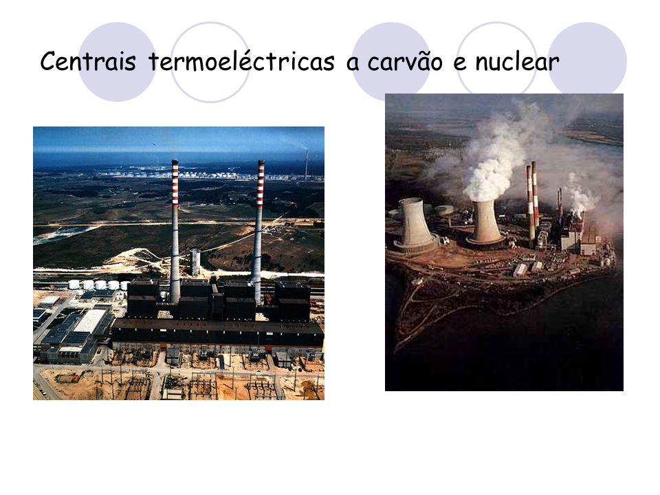 Centrais termoeléctricas a carvão e nuclear