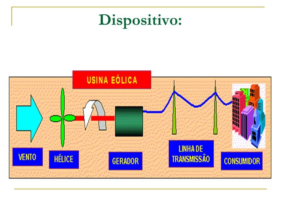 Dispositivo: