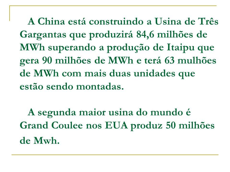A China está construindo a Usina de Três Gargantas que produzirá 84,6 milhões de MWh superando a produção de Itaipu que gera 90 milhões de MWh e terá 63 mulhões de MWh com mais duas unidades que estão sendo montadas.