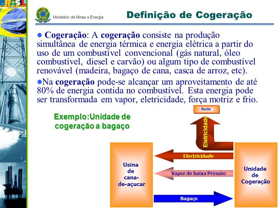 Definição de Cogeração