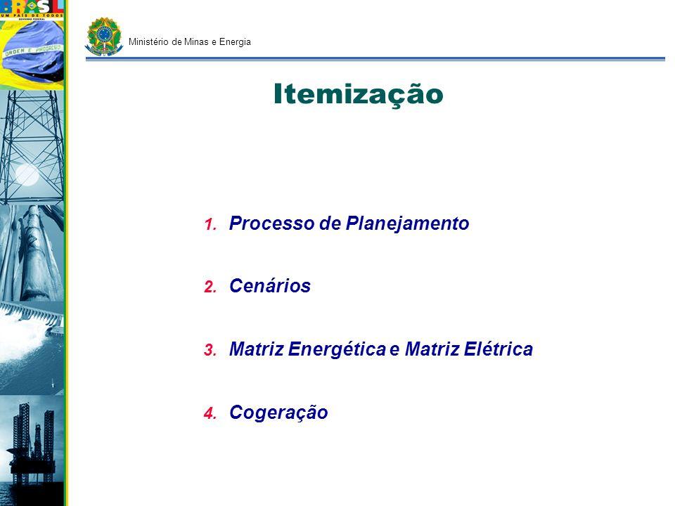 Itemização Processo de Planejamento Cenários