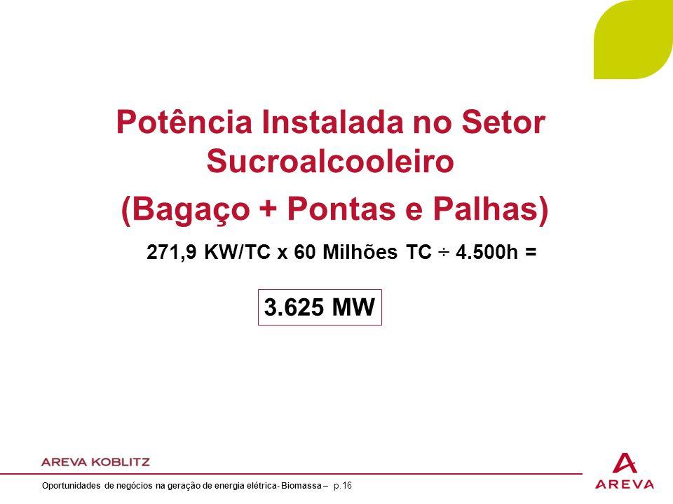 Potência Instalada no Setor Sucroalcooleiro (Bagaço + Pontas e Palhas)