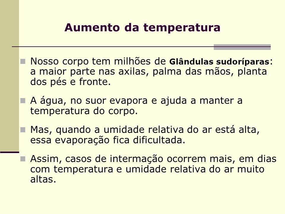 Aumento da temperatura