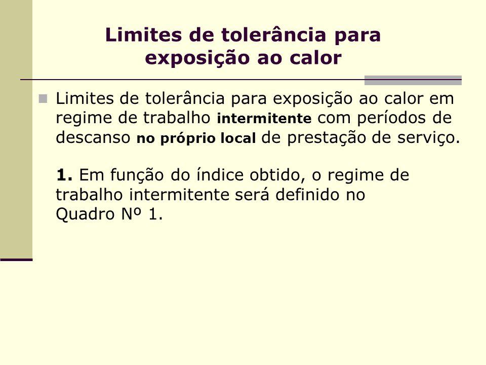Limites de tolerância para exposição ao calor