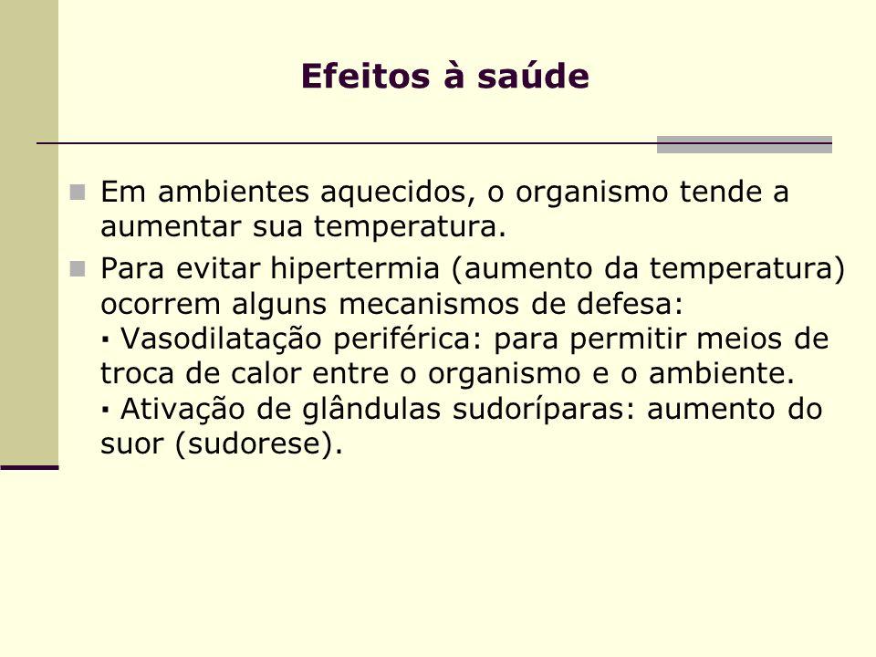 Efeitos à saúde Em ambientes aquecidos, o organismo tende a aumentar sua temperatura.