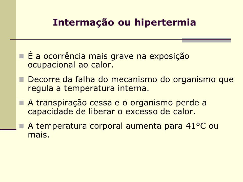 Intermação ou hipertermia