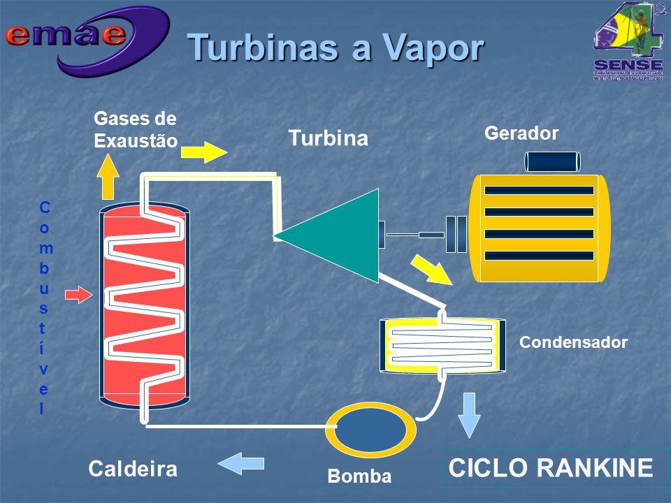 Turbinas a Vapor CICLO RANKINE Turbina Caldeira Gases de Exaustão