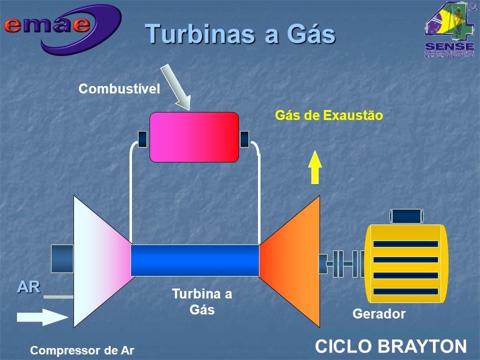 Turbinas a Gás CICLO BRAYTON AR Combustível Gás de Exaustão Turbina a