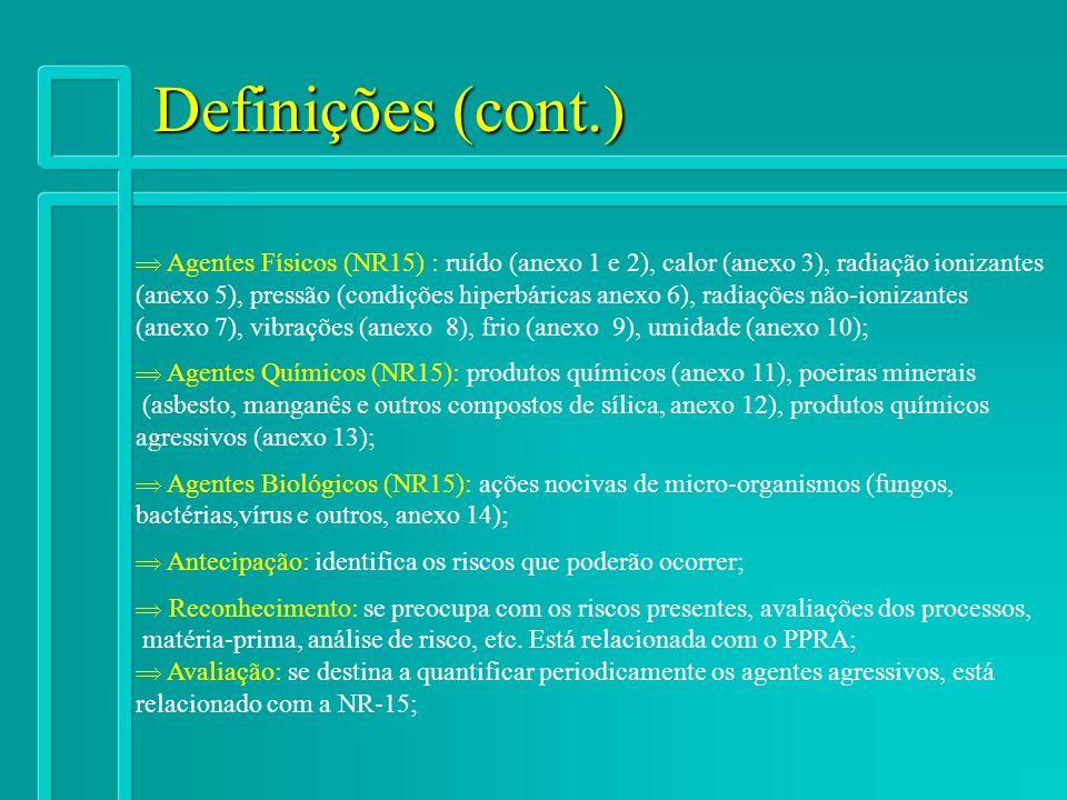 Definições (cont.)  Agentes Físicos (NR15) : ruído (anexo 1 e 2), calor (anexo 3), radiação ionizantes.