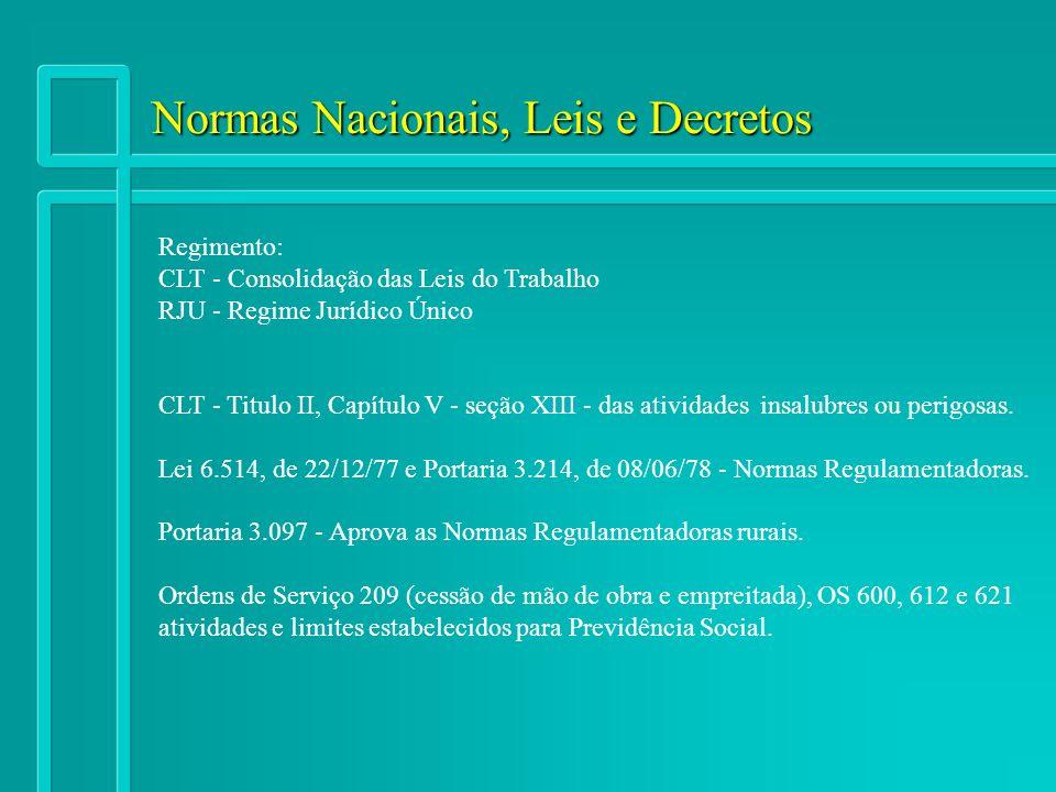 Normas Nacionais, Leis e Decretos