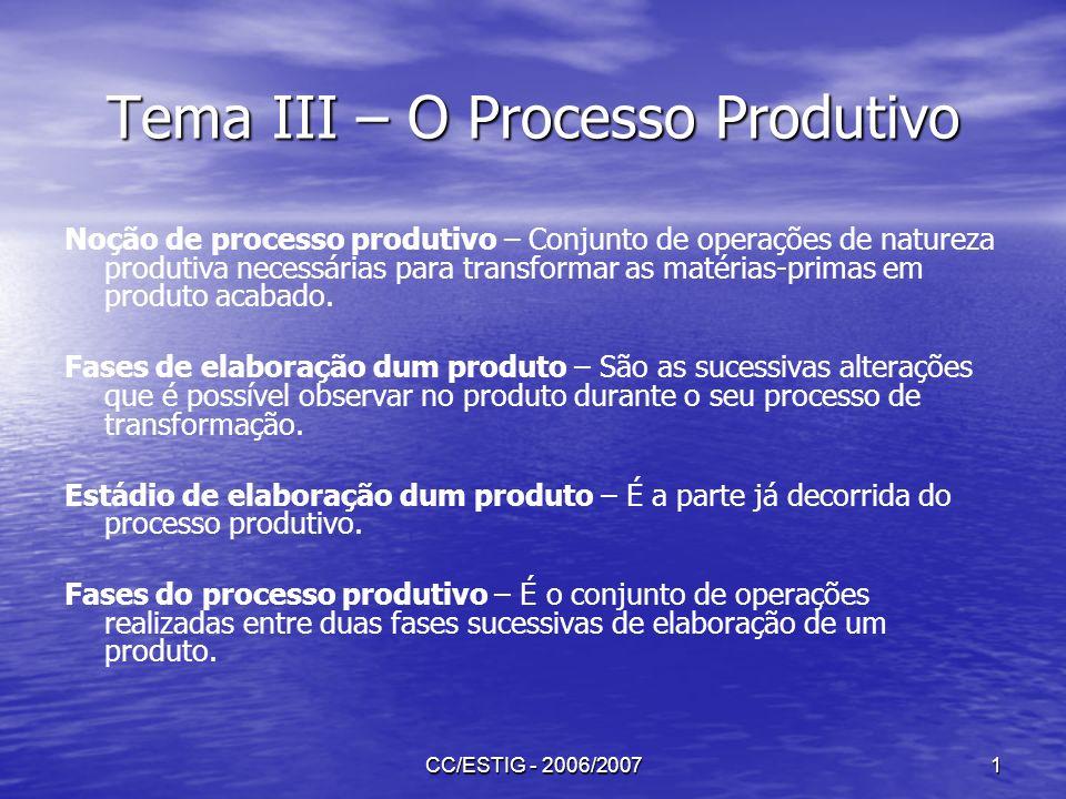 Tema III – O Processo Produtivo