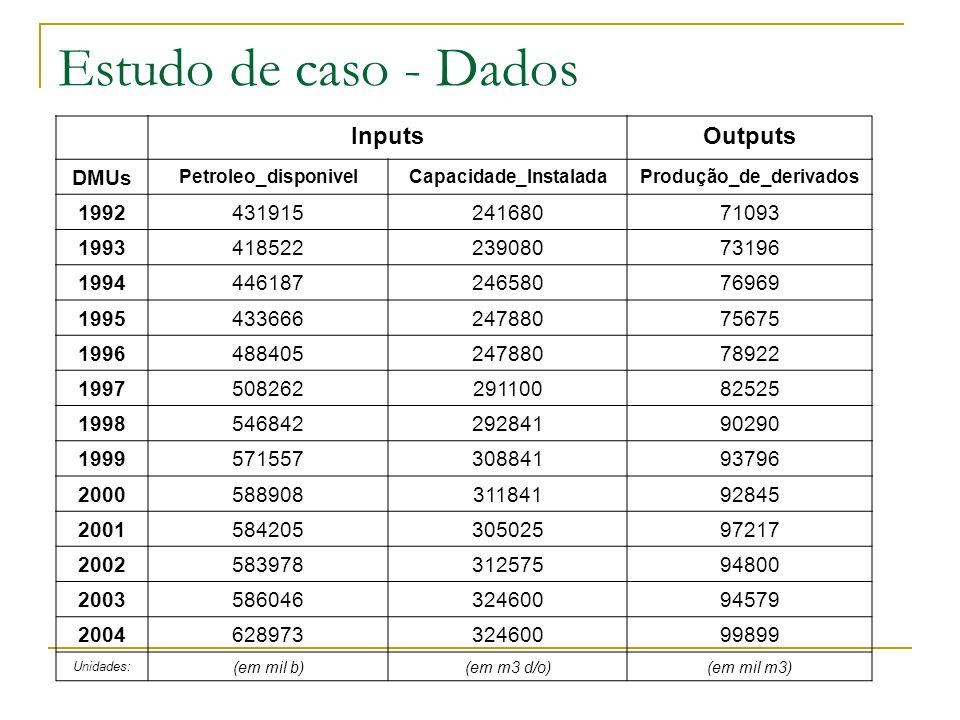 Capacidade_Instalada Produção_de_derivados